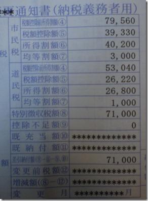 市民税、道民税通知書